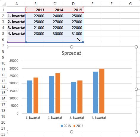 Wybieranie nowej serii danych w arkuszu