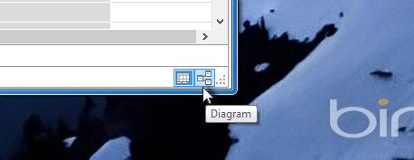 Przycisk Widok diagramu w dodatku PowerPivot
