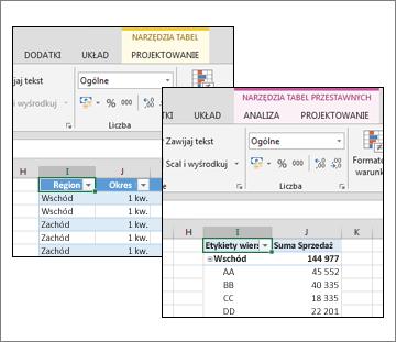 Obszary Narzędzia tabel i Narzędzia tabel przestawnych