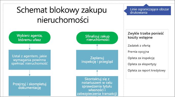 Obszary wydruku o rozmiarze Letter na diagramie