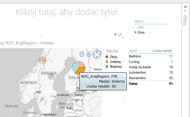 Fragmentatory, tabele i mapy w programie Power View są interakcyjne