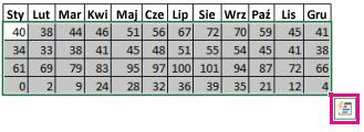 Zaznaczone dane i przycisk Szybka analiza