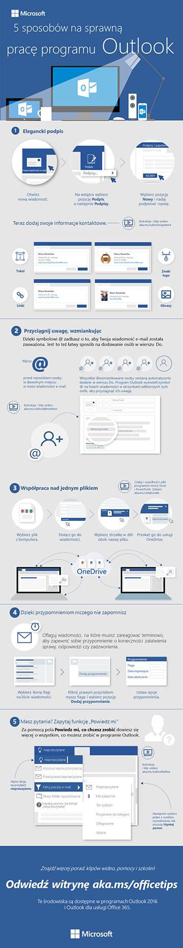 5 kroków do lepszej poczty e-mail w programie Outlook 2016