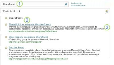 Trzy najlepsze trafienia dotyczące tekstu SharePoint Server wyświetlone w górnej części strony wyników wyszukiwania