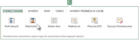 Karta Formatowanie w galerii Szybka analiza