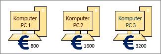 Kształty z ikonami waluty Euro