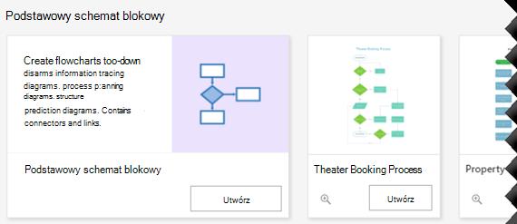 Opcje Podstawowy schemat blokowy na stronie głównej programu Visio.