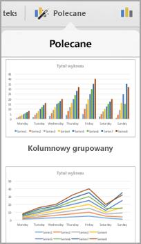 Projekty zalecane wykresu