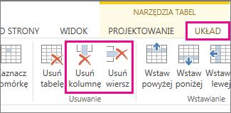 Obraz poleceń Usuń kolumnę i Usuń na wstążce Narzędzia tabeli — Układ