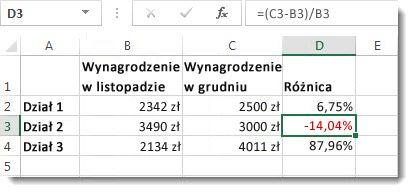 Dane programu Excel z ujemnymi wartościami procentowymi sformatowanymi w kolorze czerwonym w komórce D3