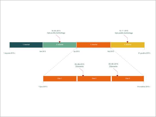 Szablon diagramu rozwiniętej osi czasu bloku
