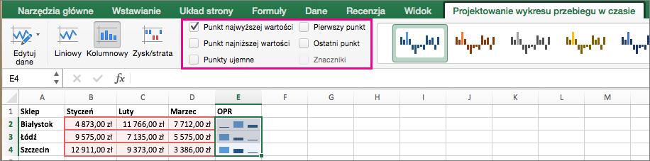 Na karcie Projektowanie wykresu przebiegu w czasie wybierz znaczniki