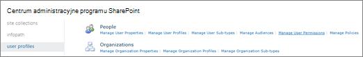 Łącze Zarządzaj uprawnieniami użytkownika na stronie profile użytkownika