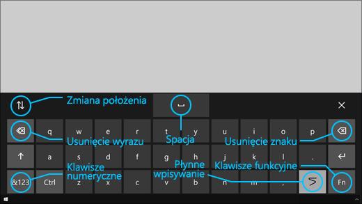 Klawiatura sterowana wzrokiem ma przyciski, które pozwalają zmienić położenie klawiatury, usuwać słowa i wyrazy, ma też przycisk włączania/wyłączania zapisywania kształtu i klawisz spacji.