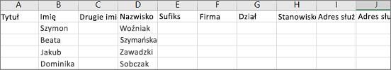 Przykładowy plik CSV programu Outlook otwarty w programie Excel