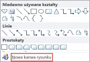 Opcja Nowa kanwa rysunku programu Word 2010