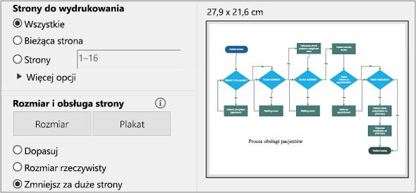 Okno dialogowe Drukowanie w formacie PDF