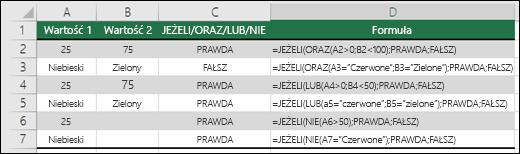 Przykłady użycia funkcji JEŻELI z funkcjami ORAZ, LUB i NIE do szacowania wartości liczbowych i tekstowych