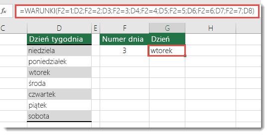 Funkcja WARUNKI — przykład dotyczący dni tygodnia — formuła w komórce G2 to =WARUNKI(F2=1;D2;F2=2;D3;F2=3;D4;F2=4;D5;F2=5;D6;F2=6;D7;F2=7;D8)