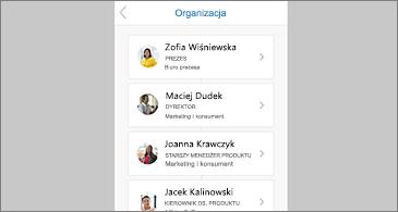 Schemat organizacyjny zaznaczonego kontaktu
