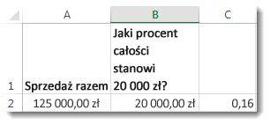 Wartość 125000zł w komórce A2, 20000zł w komórce B2 i wartość 0,16 w komórce C3