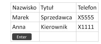 Kończenie tabeli przy użyciu klawisza Return
