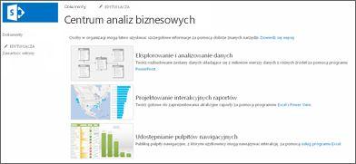 Strona główna witryny Centrum analiz biznesowych w usłudze SharePoint Online