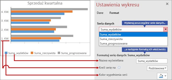 Formatowanie różnych serii danych na karcie Formatowanie