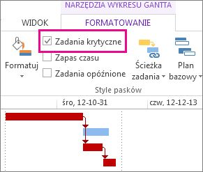 Wywietlanie cieki krytycznej projektu project critical tasks check box on the ribbon and highlighted gantt bars in project 2013 ccuart Gallery