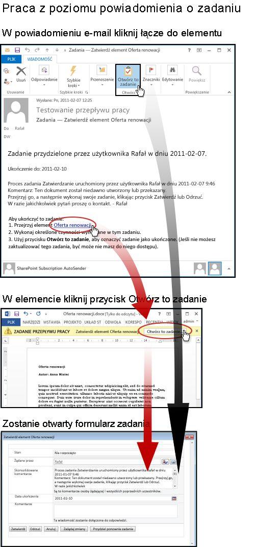 Uzyskiwanie dostępu do elementu i formularza zadania z poziomu wiadomości e-mail z powiadomieniem