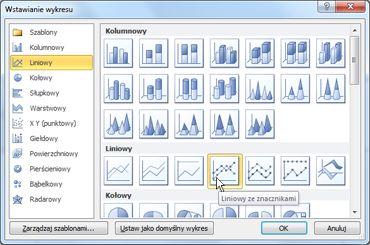 W oknie dialogowym Wstawianie wykresu jest dostępnych wiele typów wykresów.