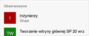 Sekcja obserwowanych witryn na karcie Witryny
