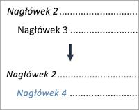 Pokazuje zmianę wpisu poziomu 3 na wpis poziomu 4