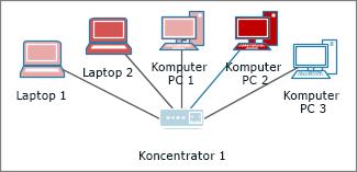 Komputery w różnych kolorach