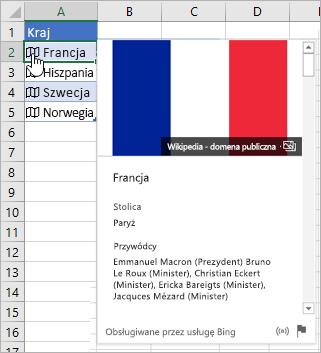 Komórka z połączonym rekordem dotyczącym Francji; kursor klikający ikonę; wyświetlona karta
