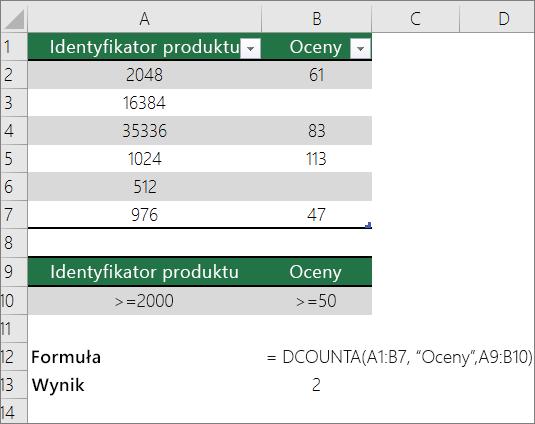 Przykład funkcji BD
