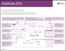Przewodnik Szybki start dla programu OneNote 2013