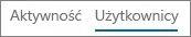 Zrzut ekranu przedstawiający widok Użytkownicy w raporcie aktywności usługi Yammer w usłudze Office 365