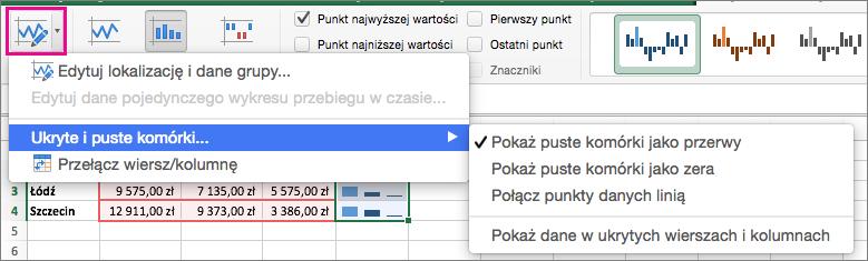 Na karcie Projektowanie wykresu przebiegu w czasie wybierz pozycję Edytuj dane