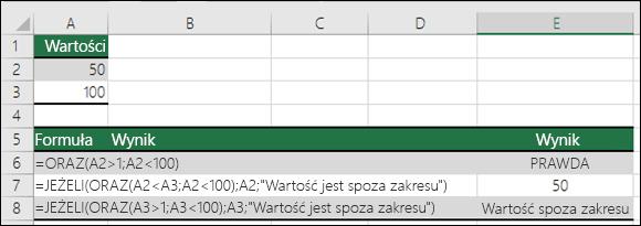 Przykłady użycia funkcji JEŻELI z funkcją ORAZ