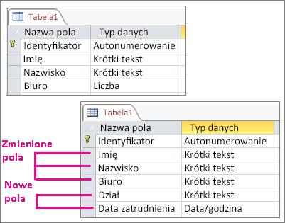 Tabela oryginalna i zmodyfikowana