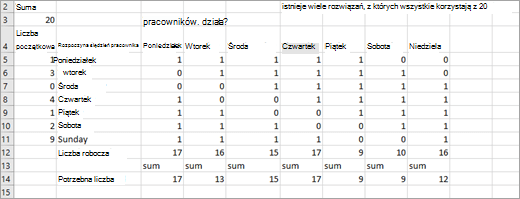 Dane używane w przykładzie