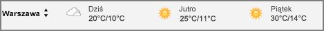 Pogoda w kalendarzu