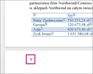 Na stronie wyróżniony jest pusty znacznik akapitu za tabelą