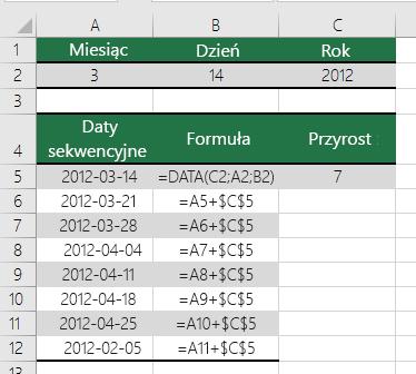 Zwiększanie lub zmniejszanie daty o określoną liczbę dni