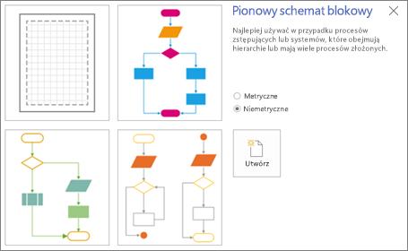 Zrzut ekranu Pionowy schemat blokowy przedstawiający opcje jednostki miary i szablonu.