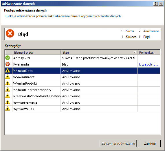 Komunikaty o stanie odświeżenia danych w dodatku PowerPivot