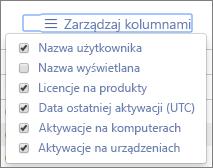 Raporty usługi Office 365 — dostępne kolumny w raporcie aktywacji pakietu Office