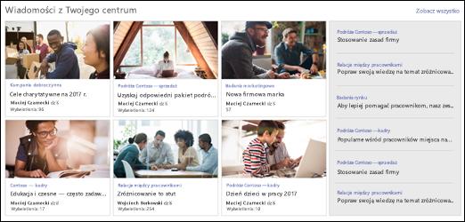 Wiadomości witryny Centrum programu SharePoint