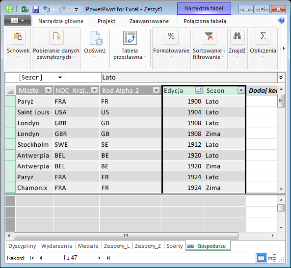 Tabela Hosts z zaznaczonymi polami Edition i Season